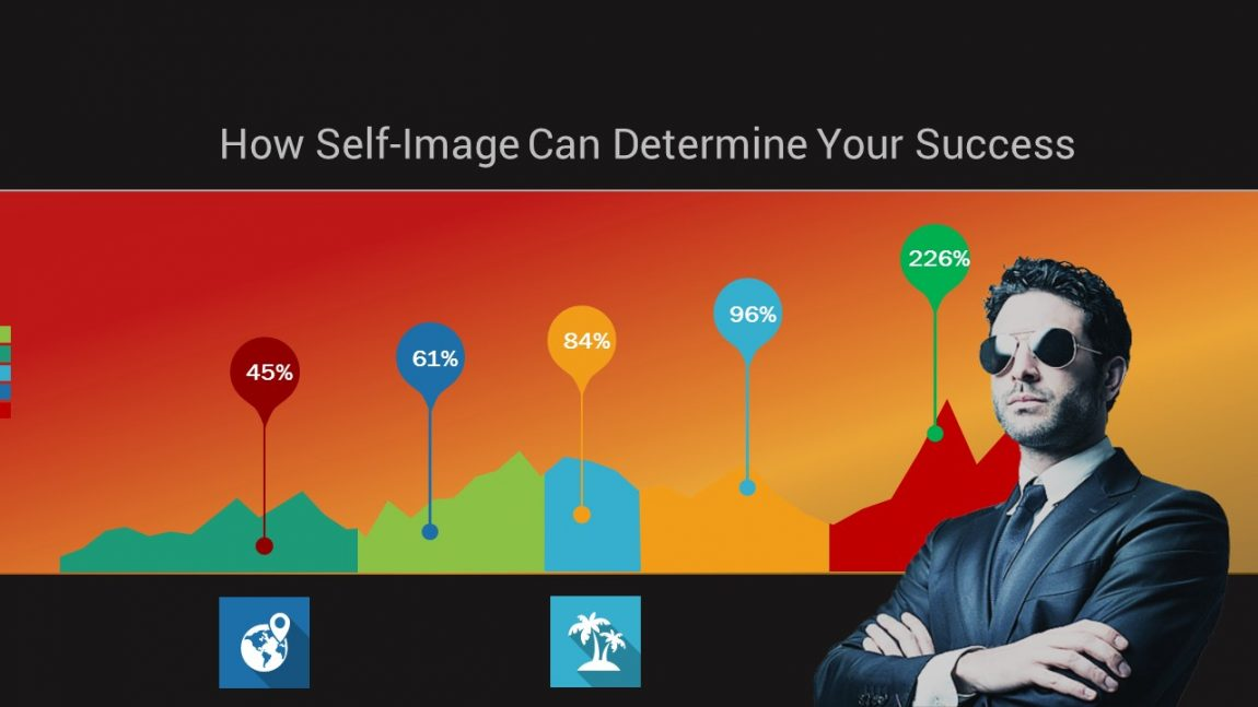 How Self-Image Can Determine Your Success